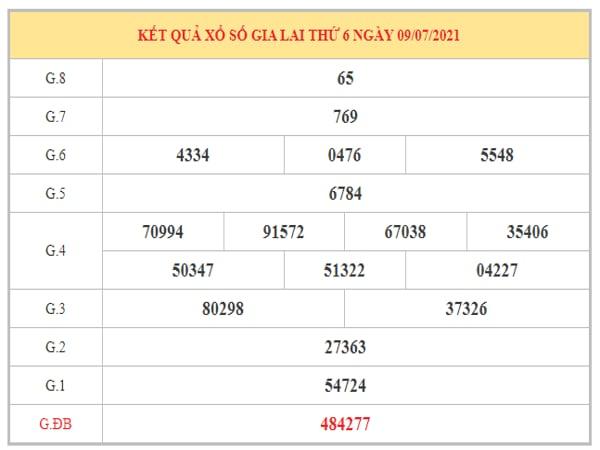 Dự đoán XSGL ngày 16/7/2021 dựa trên kết quả kì trước
