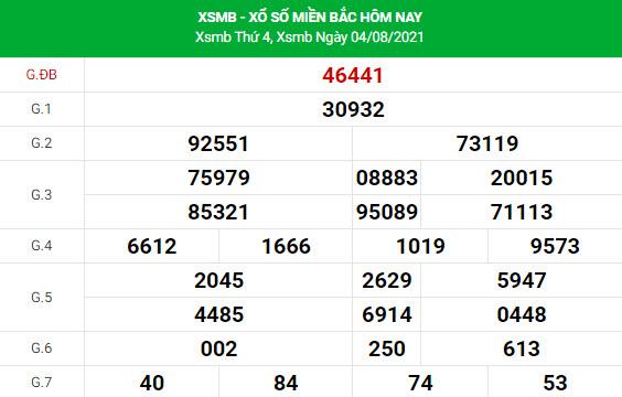 Soi cầu dự đoán XSMB 5/8/2021 Vip chính xác nhất
